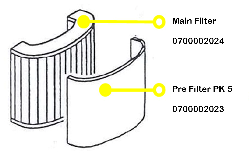 ESAB Pre Filter for Air Units (Pk 5) (NEW part no: 0700002310)